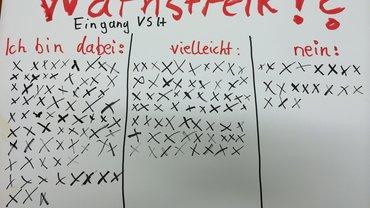 Ergebnis Vierscheibenhaus